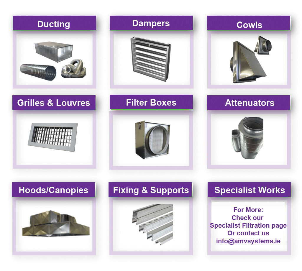 Ventilation parts - AMV Systems